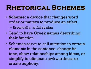 AP Language Rhetorical Tropes & Schemes PowerPoint and Practice