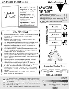 AP Language and Composition Essay Quick Reference Sheets