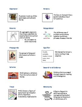 AP Language and Composition Rhetorical Vocabulary Terms