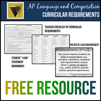AP Language and Composition Curricular Requirements: Posters & Resources