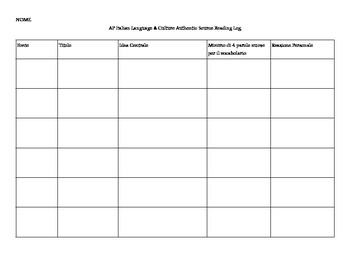 AP Language and Culture Authentic Resource Reading Log