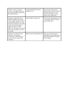 AP Latin Essay Prompt