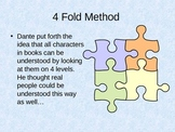 AP Level  Character Analysis Activity Using Dante's 4 Fold Method