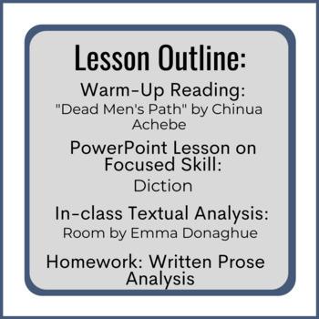 AP Lit Prose Lesson - Diction