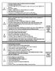 AP Literature:  Detailed 9-pt Essay Rubric