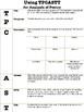 AP Literature Acronym Handouts