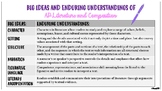 AP Literature Big Ideas and Enduring Understandings Printout or Poster