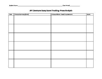 AP Literature Essay Score Tracking