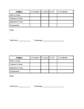 AP Literature Final Project & Presentation - Rubric Included
