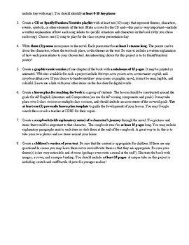 AP Literature Independent Reading Project & Rubrics