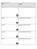 AP Literature Open-Ended Question Novel Review Sheet