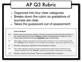 AP Literature Q3 Rubric Broken Down by Skillset (Free Response Question)