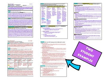 AP Literature Open Free Response Question Exam Prep  Novel Summary Sheet  MWDS