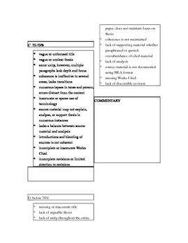 lower secondary english essays and composition