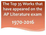 AP Literature: Works that have appeared the most often on the exam