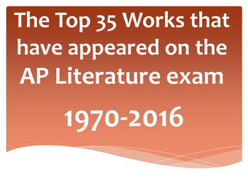 AP Literature: Works that have appeared the most often on
