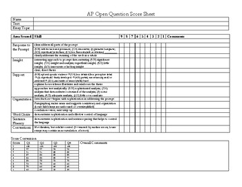 AP Literature and Composition Open Question Scoring Guide