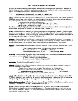 AP Literature and Composition Poetry Terms