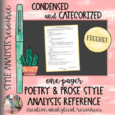AP Lit and AP Lang Prep Poetry and Prose Analysis Reference Sheet