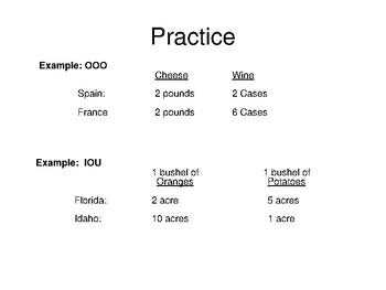 AP Macro Course Review 1 Practice Problems