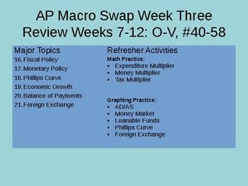 AP Macro Course Review 3