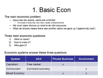 AP Macro Course Review PowerPoint 1