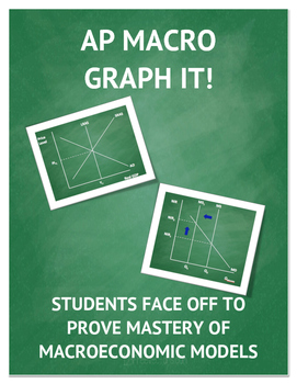 AP Macro Graphing Game