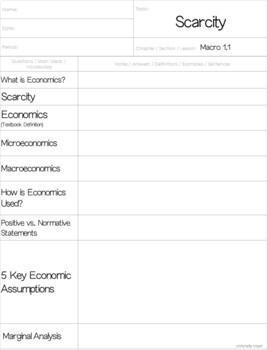 AP Macro - Introduction to Macroeconomics Cornell Notes