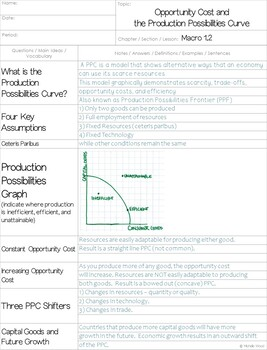 AP Macro - Production Possibilities Curve Cornell Notes