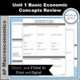 AP Macro - Unit 1 Basic Economic Concepts Review   Print a