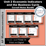 AP Macro-Unit 2 Economic Indicators and the Business Cycle
