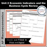AP Macro Unit 2 Economic Indicators & Business Cycle Revie