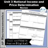 AP Macro Unit 3 National Income & Price Determination Revi