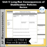 AP Macro Unit 5 Long-Run Consequences of Policies Review |