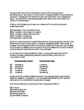 AP Macroeconomics Full-Length Practice Exam #2