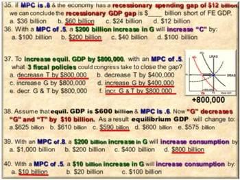 Economics (AP) - The Multipliers Note Sheets