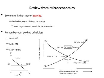 AP Macroeconomics Unit 1