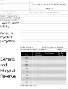 AP Micro - Introduction to Imperfectly Competitive Markets Cornell Notes