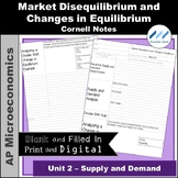 AP Micro - Market Disequilibrium and Changes in Equilibriu