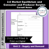 AP Micro - Market Equilibrium and Consumer and Producer Su