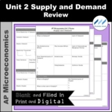 AP Micro - Unit 2 Supply and Demand Review | Print and Digital