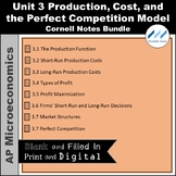AP Micro-Unit 3 Production Cost Perfect Competition Notes