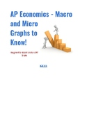AP Microeconomics & Macroeconomics Graphs KEY: Economics F