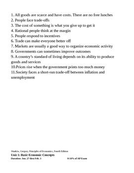 AP Microeconomics Syllabus (Micro Syllabi)
