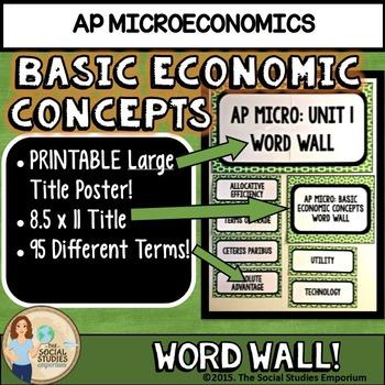AP Microeconomics Unit 1 Basic Concepts Word Wall