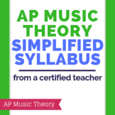 AP Music Theory Simplified Syllabus - Fully Editable