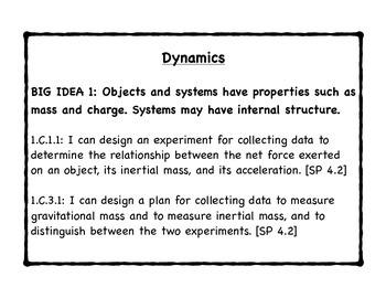 AP Physics 1 Learning Objectives