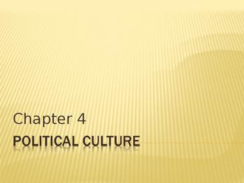 AP Political Culture Power Point