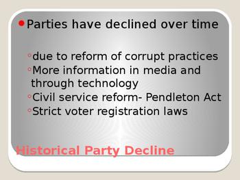AP Political Parties Power Point