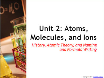 AP Power Point: History of the Atomic Structure, Naming, and Formula Writing